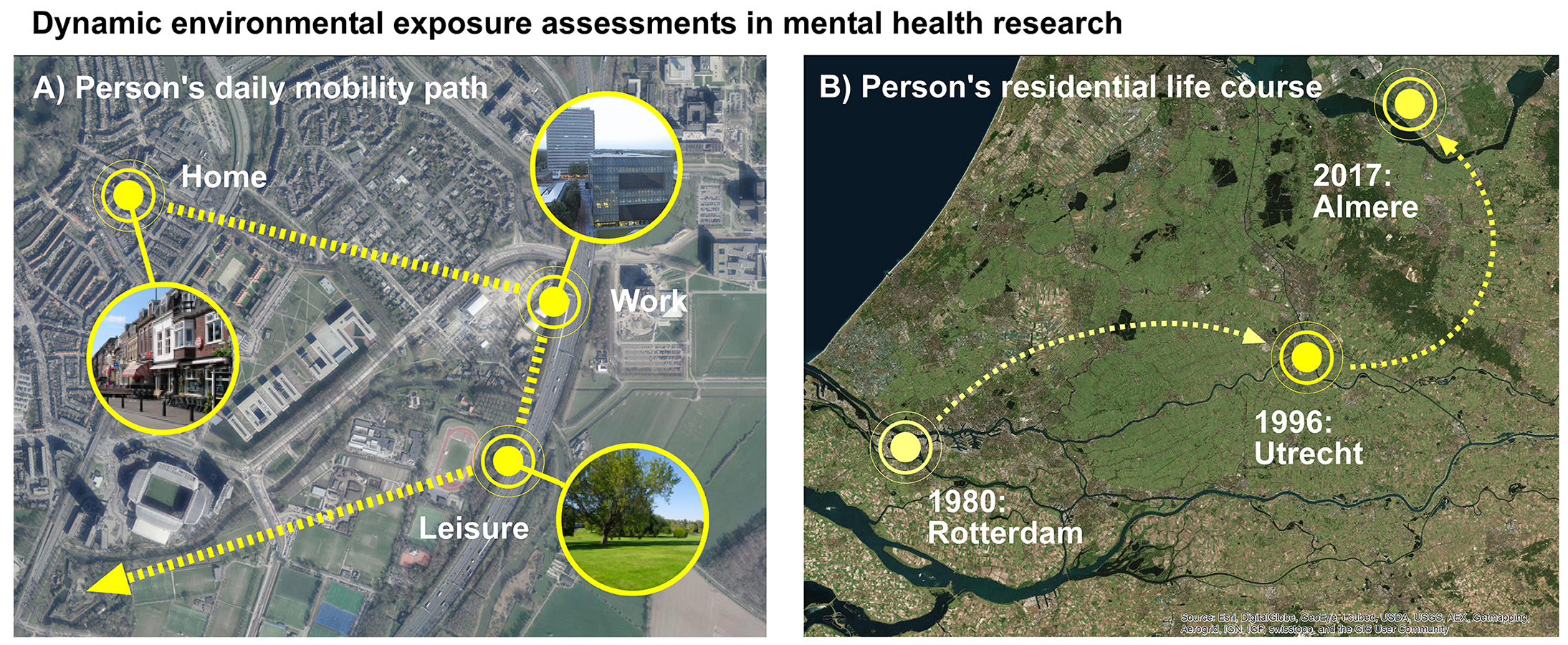 Research on the link between environment and mental health doesn't take into account the differences over the course of a day or their whole life. Image credit - NEEDS