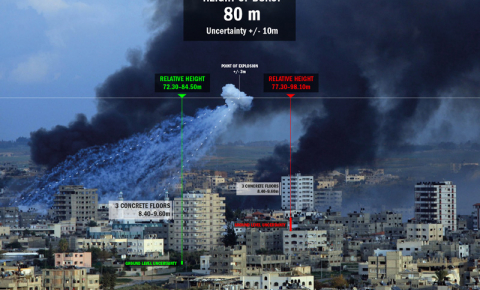 Researchers used forensic architectural techniques to calculate the 'height of burst' of a white phosphorus projectile in Rafah, Gaza, on 11 January 2009. Image credit - Iyad El Baba/UNICEF