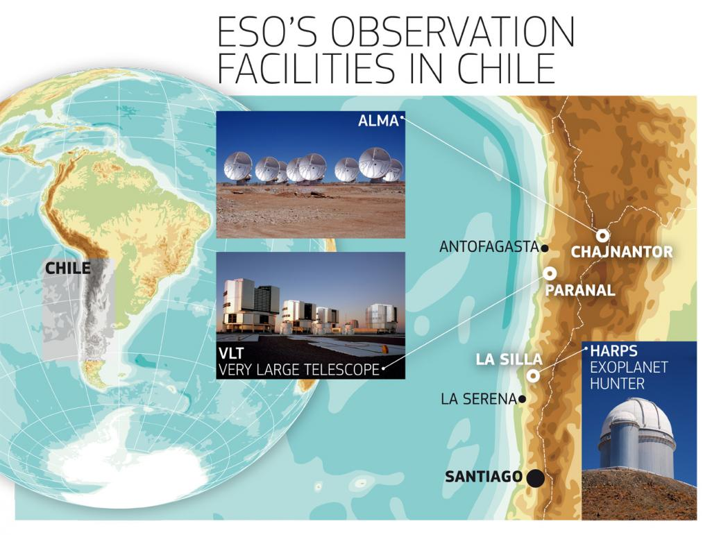 Besides ALMA, ESO, the European Southern Observatory, operates two other world-class observing sites in the Atacama Desert region of Chile: La Silla and Paranal, which is home to the Very Large Telescope (VLT), the largest optical instrument dedicated to astronomy in the world. The headquarters of the European organisation is located near Munich in Germany. © ALMA (ESO/NAOJ/NRAO)